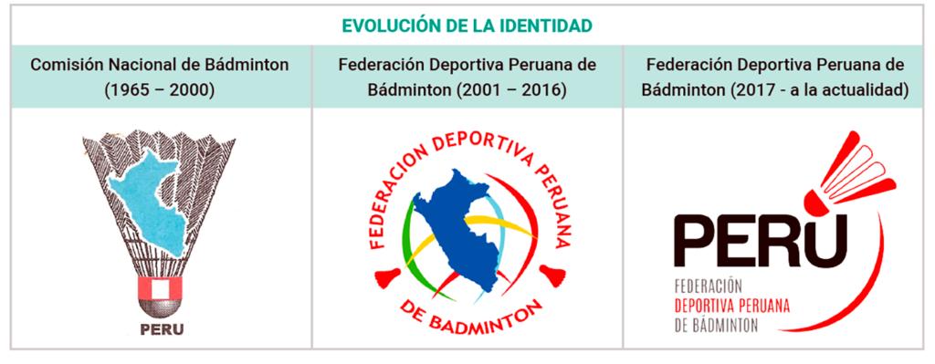 Logos Badminton Peru